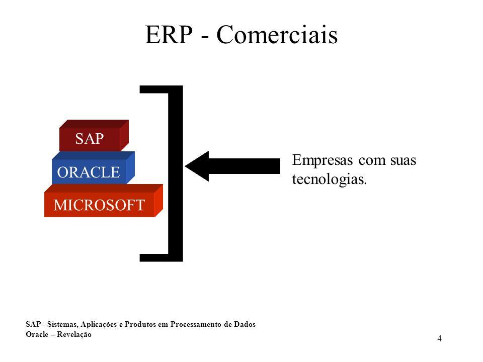 ] ERP - Comerciais SAP Empresas com suas tecnologias. ORACLE MICROSOFT